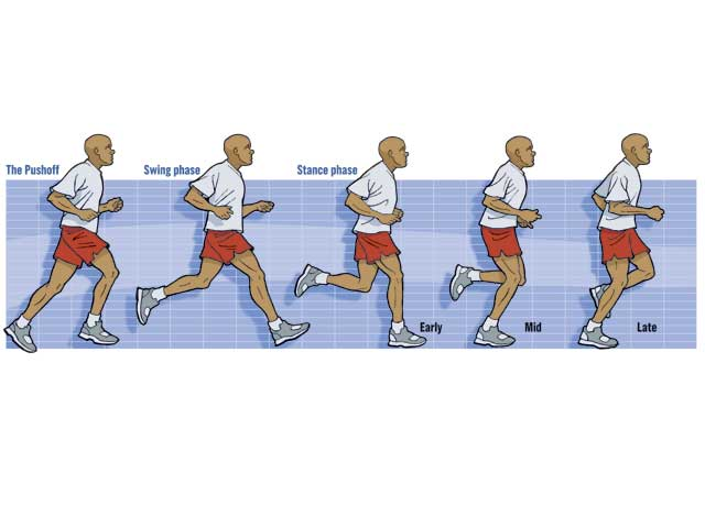 running drills to improve running form